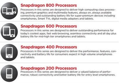 Snapdragon 600 et 800